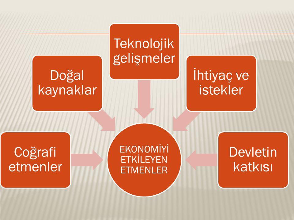 EKONOMİYİ ETKİLEYEN ETMENLER Coğrafi etmenler Doğal kaynaklar Teknolojik gelişmeler İhtiyaç ve istekler Devletin katkısı