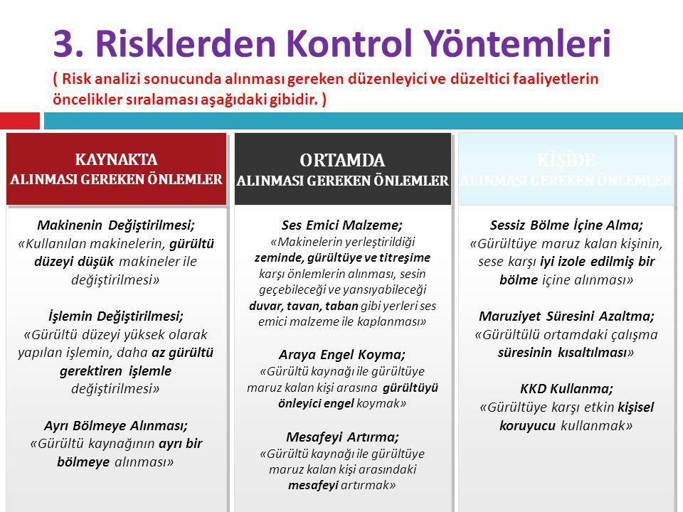 3. Risklerden Kontrol Yöntemleri ( Risk analizi sonucunda alınması gereken düzenleyici ve düzeltici faaliyetlerin öncelikler sıralaması aşağıdaki gibi