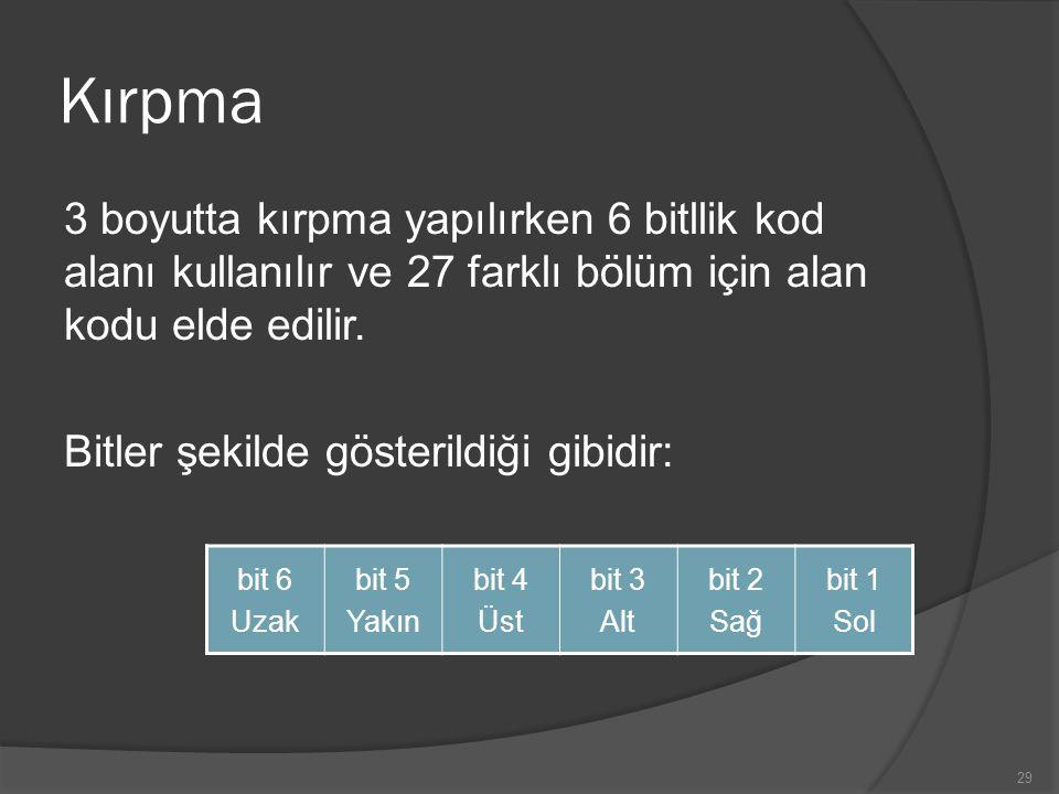 Kırpma 3 boyutta kırpma yapılırken 6 bitllik kod alanı kullanılır ve 27 farklı bölüm için alan kodu elde edilir. Bitler şekilde gösterildiği gibidir: