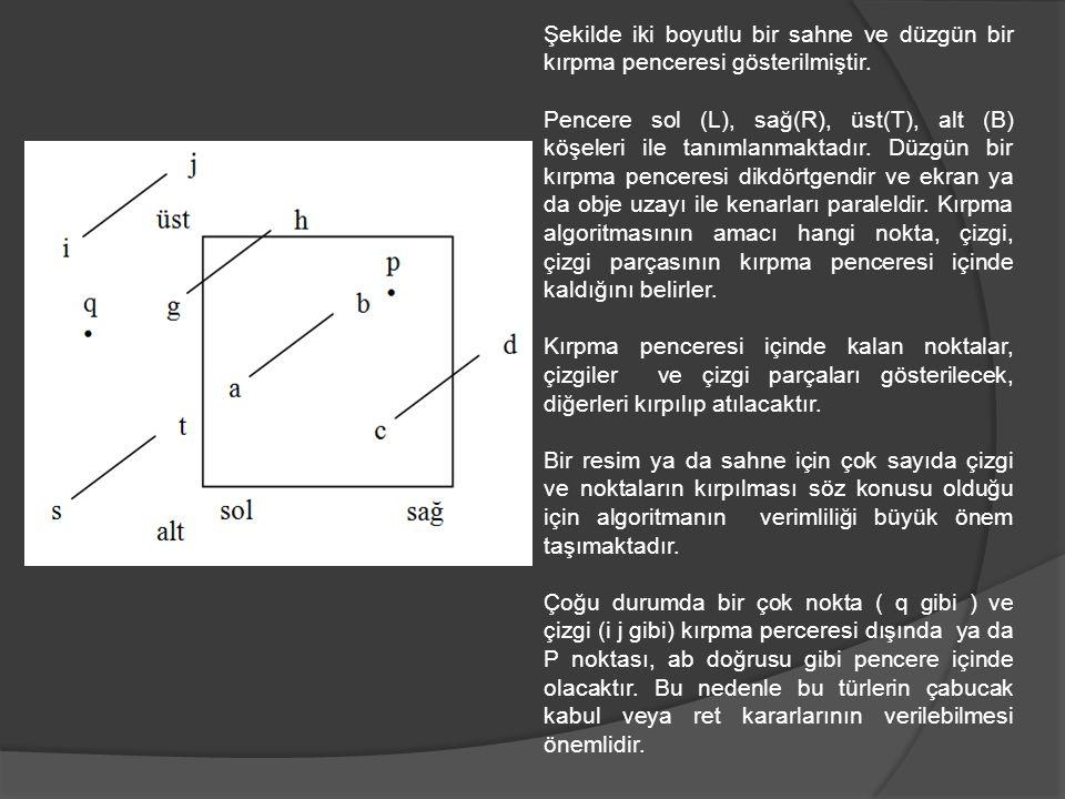 Şekilde iki boyutlu bir sahne ve düzgün bir kırpma penceresi gösterilmiştir. Pencere sol (L), sağ(R), üst(T), alt (B) köşeleri ile tanımlanmaktadır. D