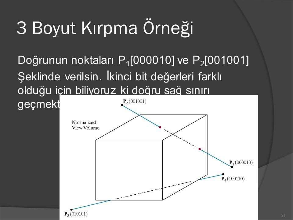 3 Boyut Kırpma Örneği Doğrunun noktaları P 1 [000010] ve P 2 [001001] Şeklinde verilsin. İkinci bit değerleri farklı olduğu için biliyoruz ki doğru sa