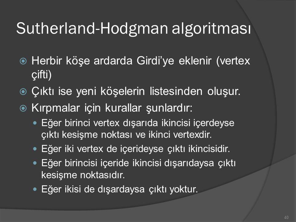 Sutherland-Hodgman algoritması  Herbir köşe ardarda Girdi'ye eklenir (vertex çifti)  Çıktı ise yeni köşelerin listesinden oluşur.  Kırpmalar için k