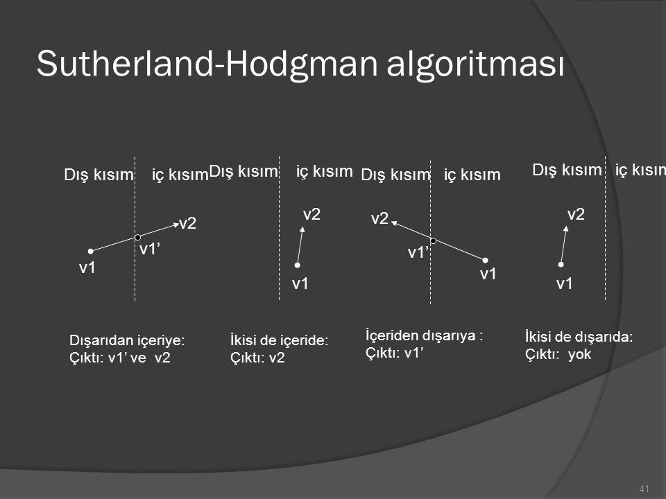 Sutherland-Hodgman algoritması 41 Dış kısım iç kısım v1 v1' v2 Dış kısım iç kısım v1 v2 Dış kısım iç kısım v1 v1' v2 Dış kısım iç kısım v1 v2 Dışarıda