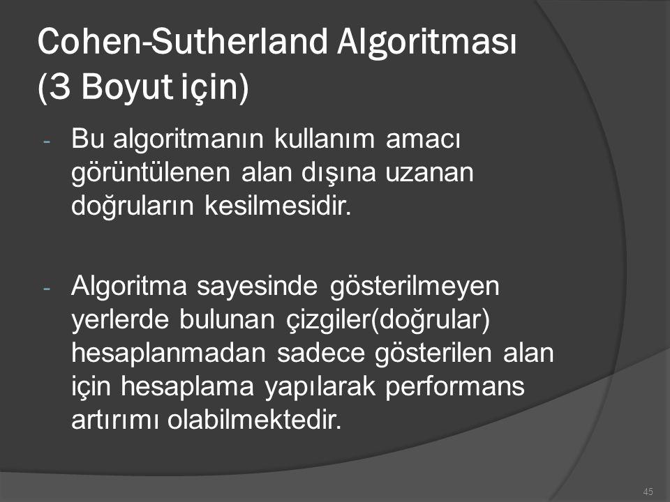 Cohen-Sutherland Algoritması (3 Boyut için) - Bu algoritmanın kullanım amacı görüntülenen alan dışına uzanan doğruların kesilmesidir. - Algoritma saye