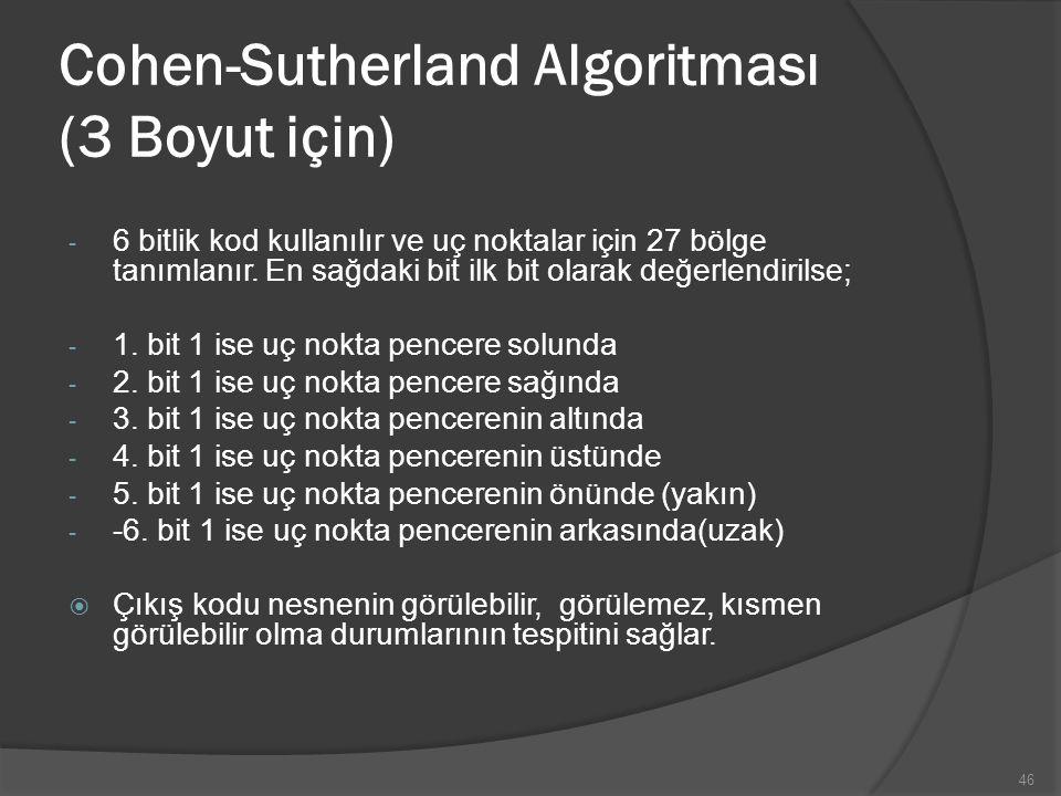 Cohen-Sutherland Algoritması (3 Boyut için) - 6 bitlik kod kullanılır ve uç noktalar için 27 bölge tanımlanır. En sağdaki bit ilk bit olarak değerlend