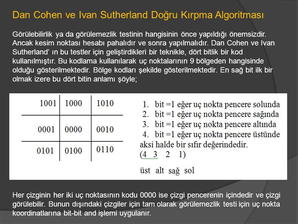 Dan Cohen ve Ivan Sutherland Doğru Kırpma Algoritması Görülebilirlik ya da görülemezlik testinin hangisinin önce yapıldığı önemsizdir. Ancak kesim nok