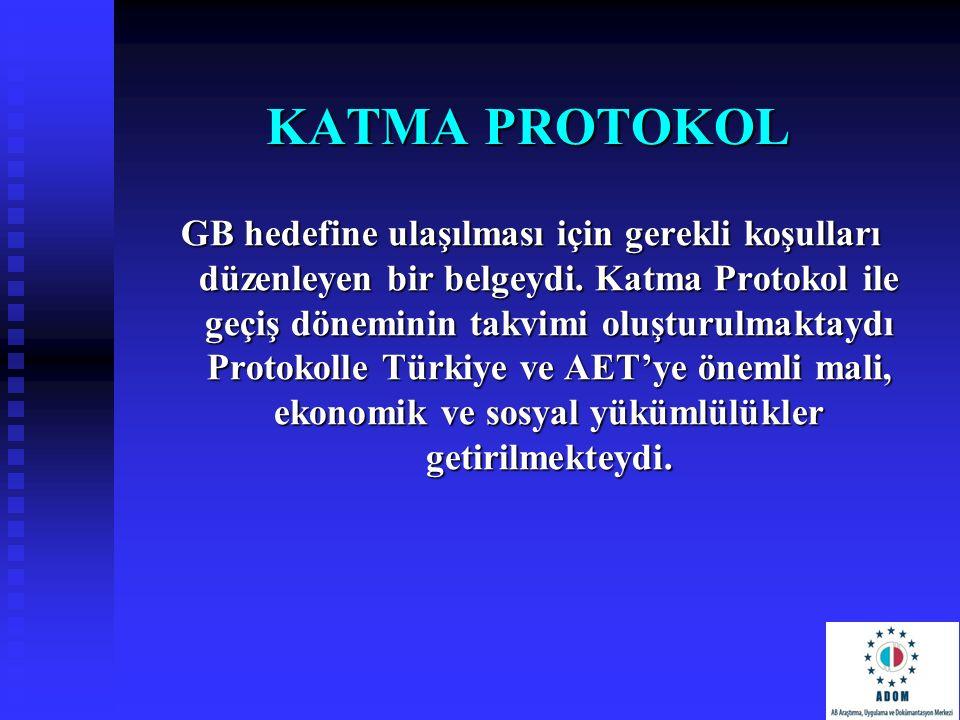 KATMA PROTOKOL GB hedefine ulaşılması için gerekli koşulları düzenleyen bir belgeydi. Katma Protokol ile geçiş döneminin takvimi oluşturulmaktaydı Pro