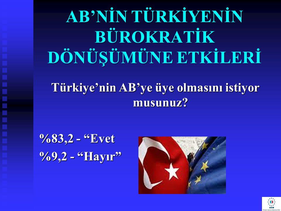 """AB'NİN TÜRKİYENİN BÜROKRATİK DÖNÜŞÜMÜNE ETKİLERİ Türkiye'nin AB'ye üye olmasını istiyor musunuz? %83,2 - """"Evet %9,2 - """"Hayır"""""""