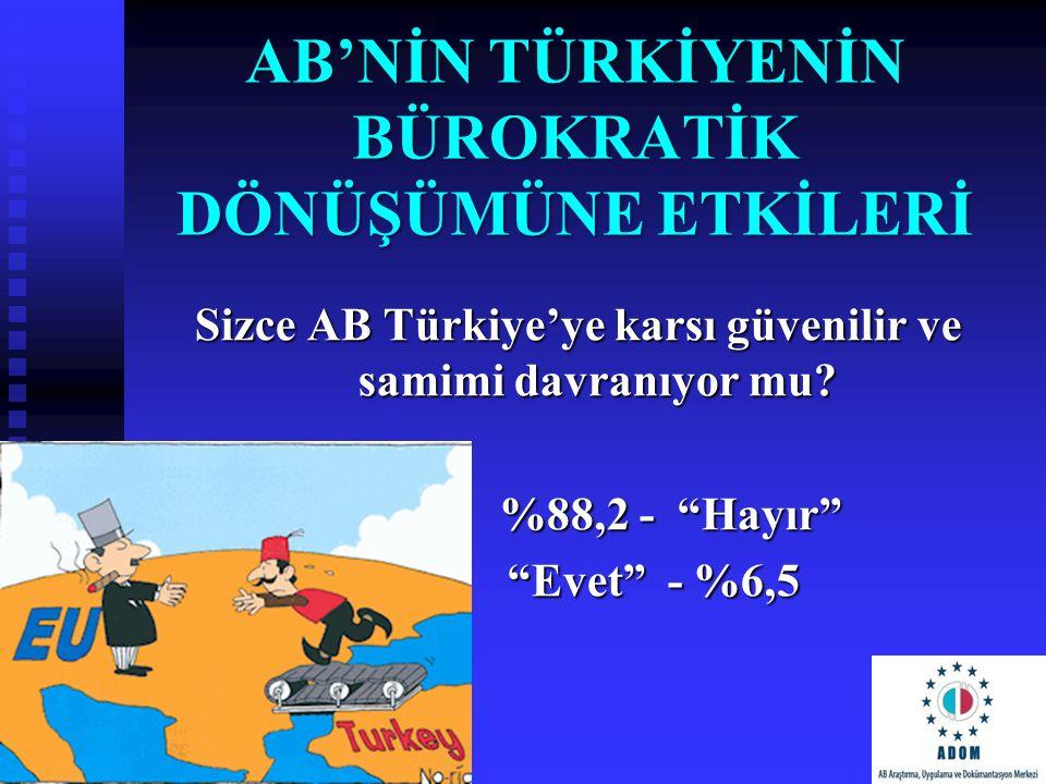 """AB'NİN TÜRKİYENİN BÜROKRATİK DÖNÜŞÜMÜNE ETKİLERİ Sizce AB Türkiye'ye karsı güvenilir ve samimi davranıyor mu? %88,2 - """"Hayır"""" %88,2 - """"Hayır"""" """"Evet"""" -"""