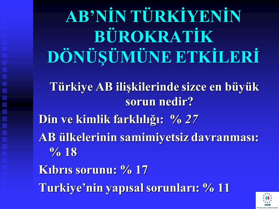 AB'NİN TÜRKİYENİN BÜROKRATİK DÖNÜŞÜMÜNE ETKİLERİ Türkiye AB ilişkilerinde sizce en büyük sorun nedir? Din ve kimlik farklılığı: % 27 AB ülkelerinin sa
