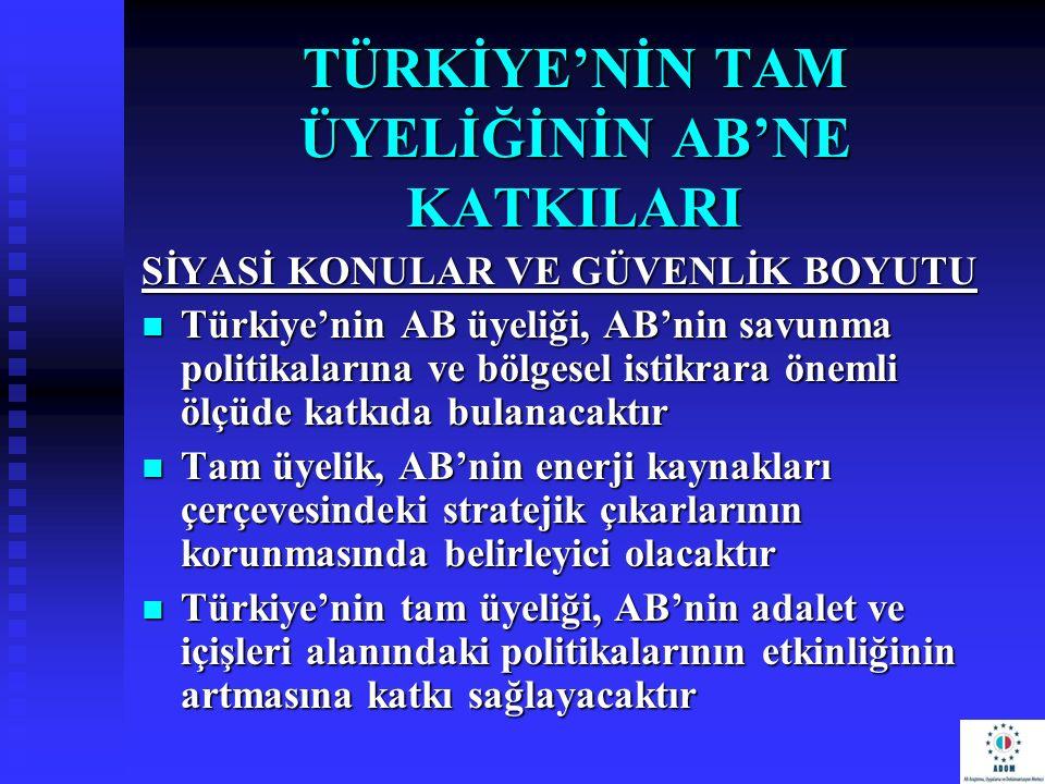 TÜRKİYE'NİN TAM ÜYELİĞİNİN AB'NE KATKILARI SİYASİ KONULAR VE GÜVENLİK BOYUTU Türkiye'nin AB üyeliği, AB'nin savunma politikalarına ve bölgesel istikra