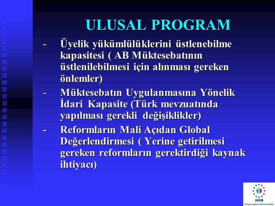 ULUSAL PROGRAM -Üyelik yükümlülüklerini üstlenebilme kapasitesi ( AB Müktesebatının üstlenilebilmesi için alınması gereken önlemler) -Müktesebatın Uyg