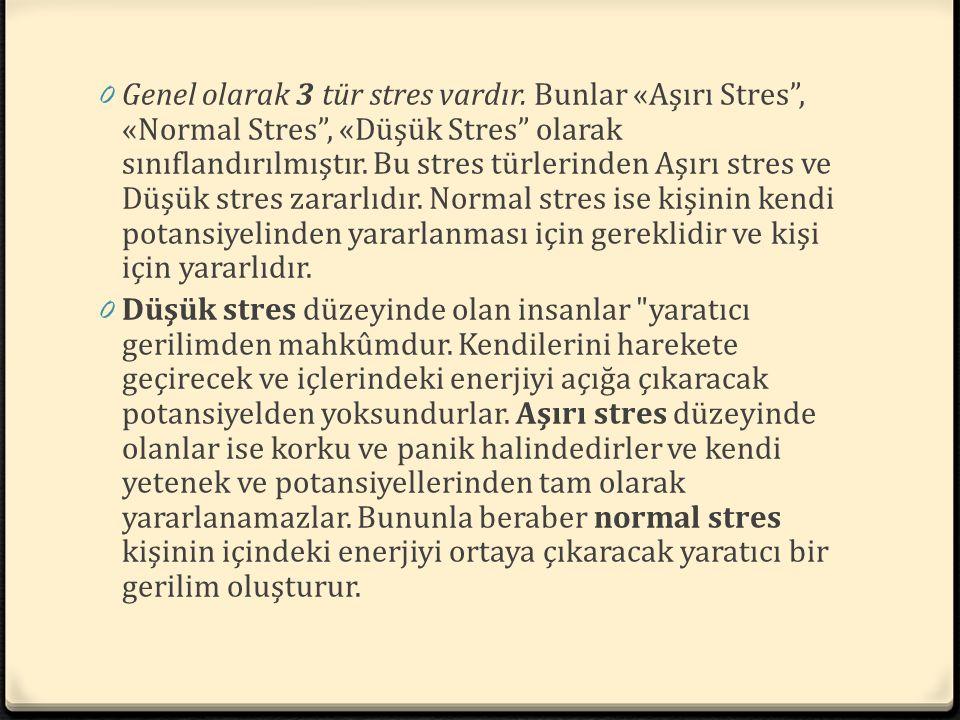 """0 Genel olarak 3 tür stres vardır. Bunlar «Aşırı Stres"""", «Normal Stres"""", «Düşük Stres"""" olarak sınıflandırılmıştır. Bu stres türlerinden Aşırı stres ve"""