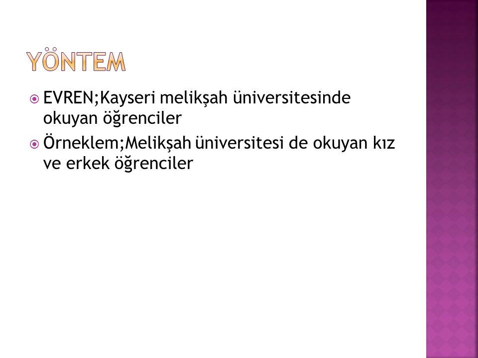  EVREN;Kayseri melikşah üniversitesinde okuyan öğrenciler  Örneklem;Melikşah üniversitesi de okuyan kız ve erkek öğrenciler