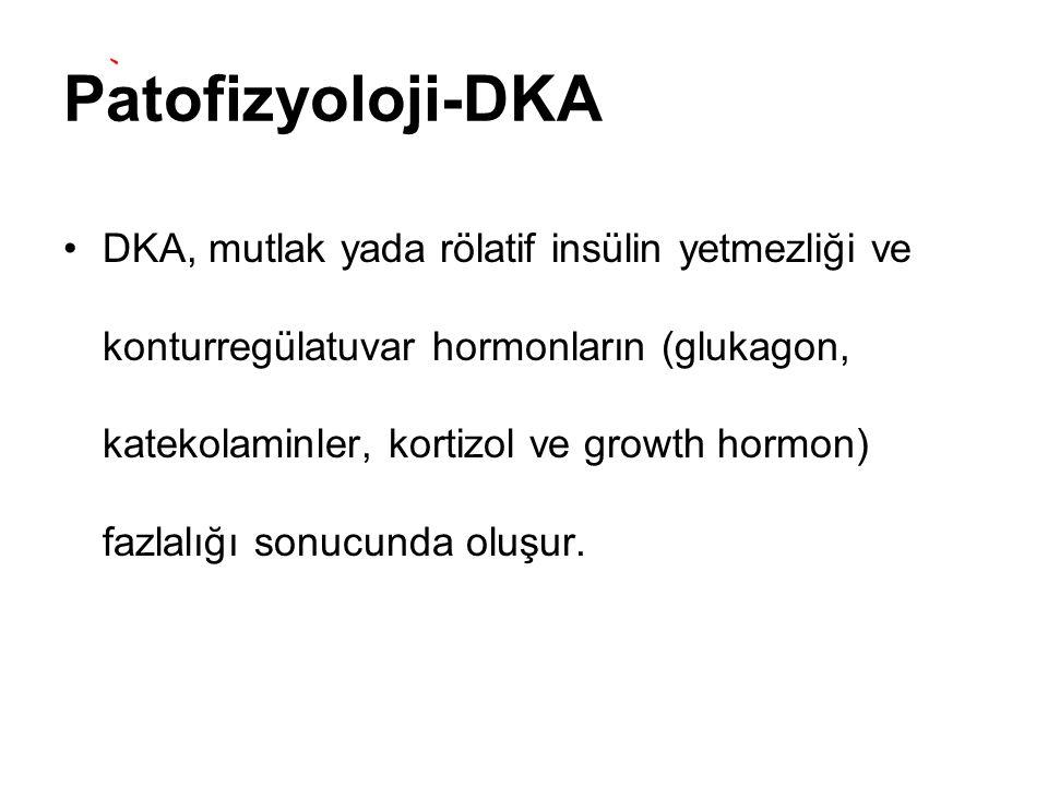 Patofizyoloji-DKA DKA, mutlak yada rölatif insülin yetmezliği ve konturregülatuvar hormonların (glukagon, katekolaminler, kortizol ve growth hormon) f