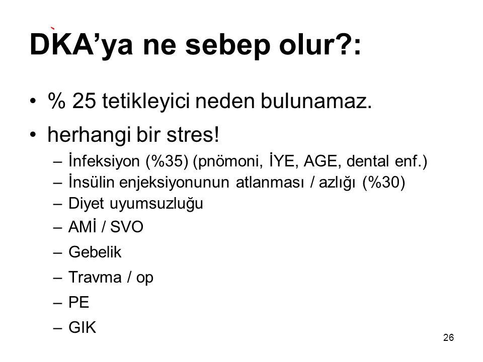 26 DKA'ya ne sebep olur?: % 25 tetikleyici neden bulunamaz. herhangi bir stres! –İnfeksiyon (%35) (pnömoni, İYE, AGE, dental enf.) –İnsülin enjeksiyon