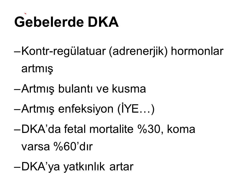 Gebelerde DKA –Kontr-regülatuar (adrenerjik) hormonlar artmış –Artmış bulantı ve kusma –Artmış enfeksiyon (İYE…) –DKA'da fetal mortalite %30, koma var