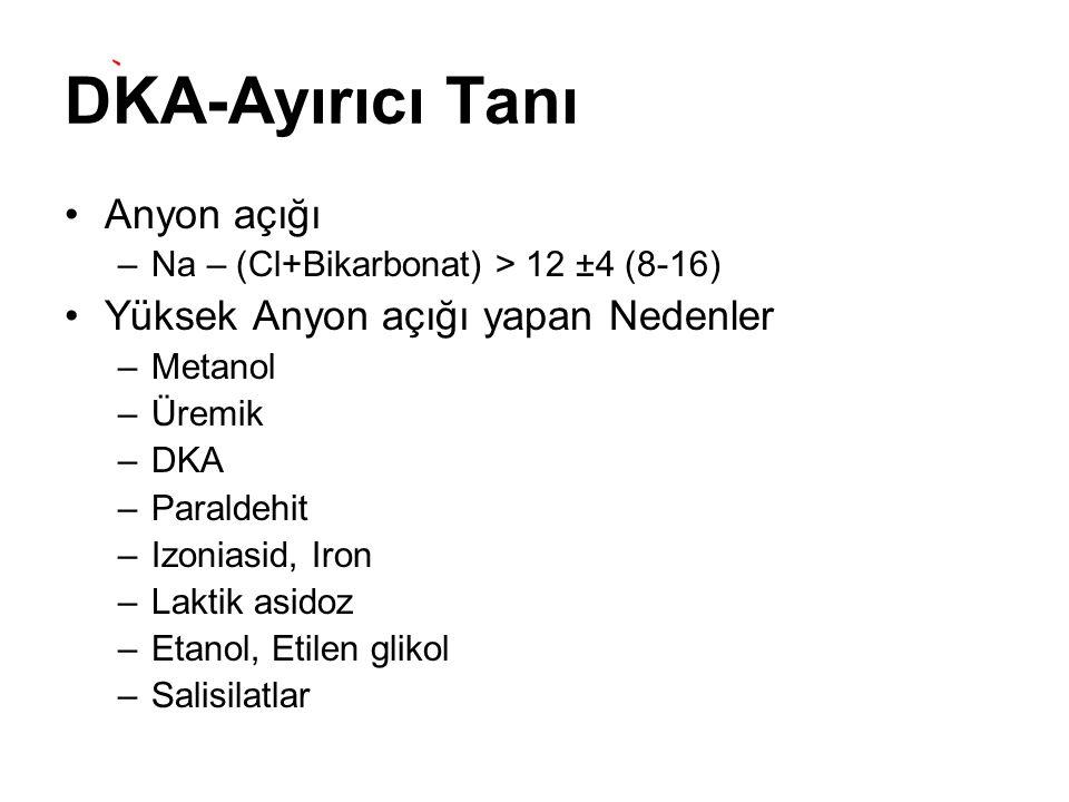 DKA-Ayırıcı Tanı Anyon açığı –Na – (Cl+Bikarbonat) > 12 ±4 (8-16) Yüksek Anyon açığı yapan Nedenler –Metanol –Üremik –DKA –Paraldehit –Izoniasid, Iron