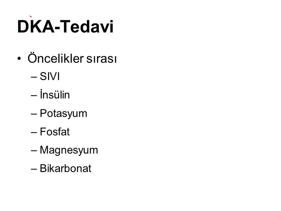 DKA-Tedavi Öncelikler sırası –SIVI –İnsülin –Potasyum –Fosfat –Magnesyum –Bikarbonat