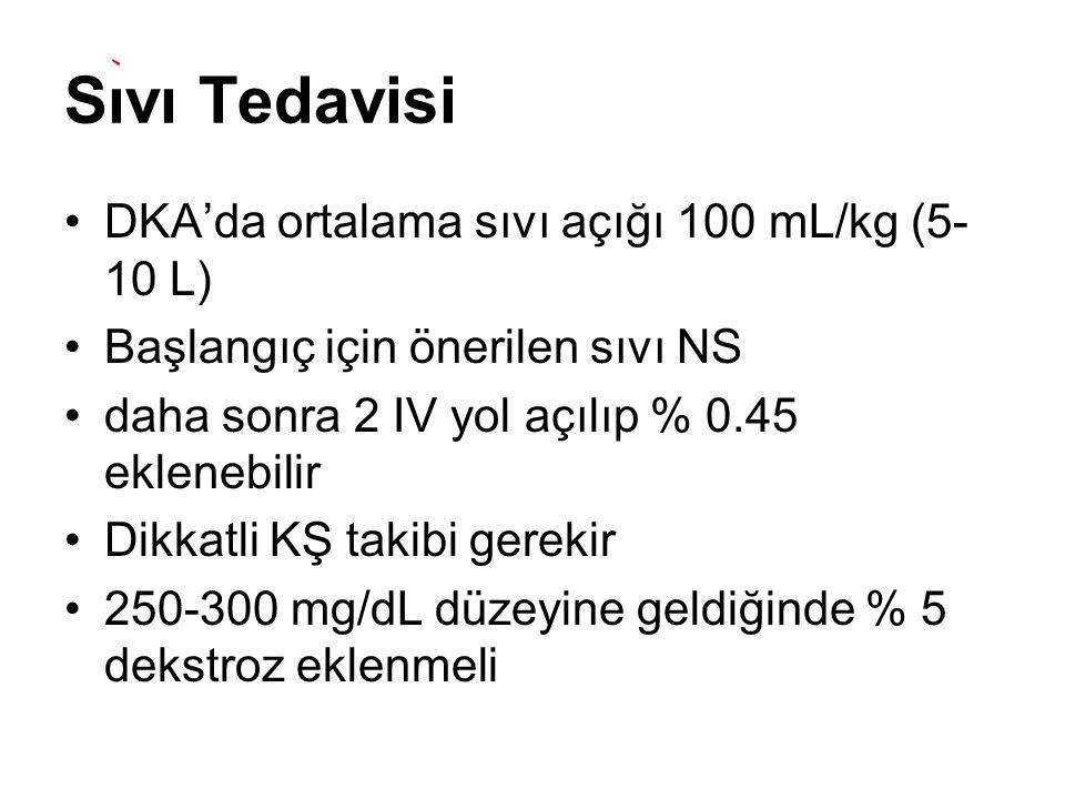 Sıvı Tedavisi DKA'da ortalama sıvı açığı 100 mL/kg (5- 10 L) Başlangıç için önerilen sıvı NS daha sonra 2 IV yol açılıp % 0.45 eklenebilir Dikkatli KŞ
