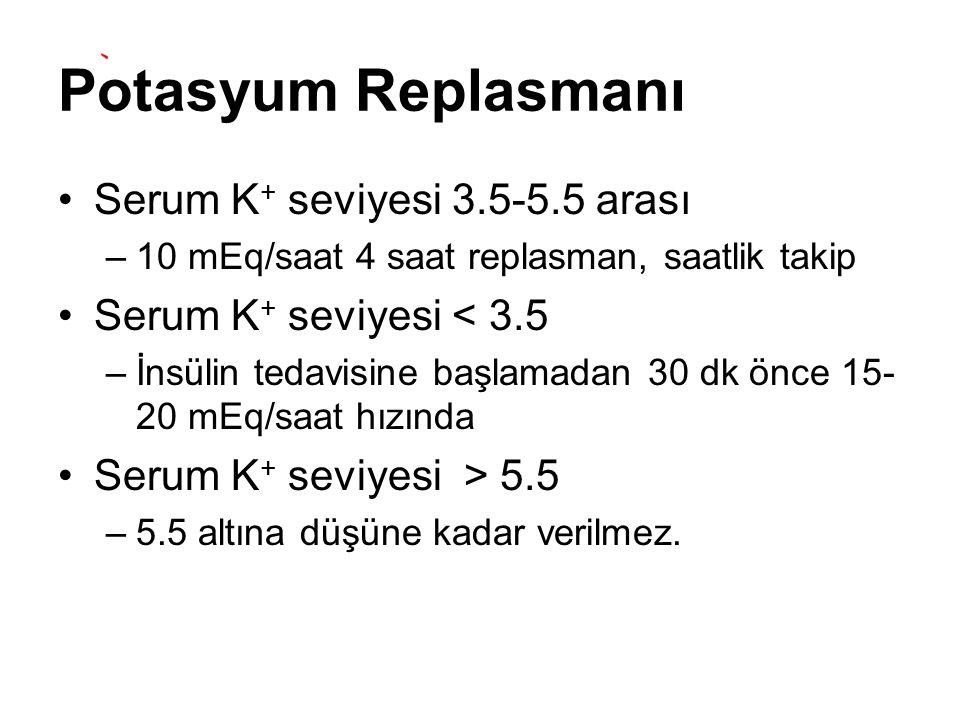 Potasyum Replasmanı Serum K + seviyesi 3.5-5.5 arası –10 mEq/saat 4 saat replasman, saatlik takip Serum K + seviyesi < 3.5 –İnsülin tedavisine başlama