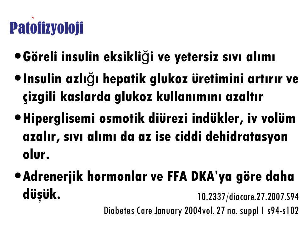 Patofizyoloji Göreli insulin eksikli ğ i ve yetersiz sıvı alımı Insulin azlı ğ ı hepatik glukoz üretimini artırır ve çizgili kaslarda glukoz kullanımı