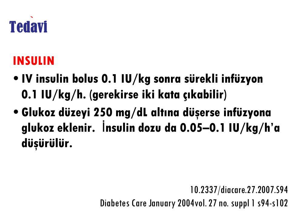 Tedavi INSULIN IV insulin bolus 0.1 IU/kg sonra sürekli infüzyon 0.1 IU/kg/h. (gerekirse iki kata çıkabilir) Glukoz düzeyi 250 mg/dL altına düşerse in