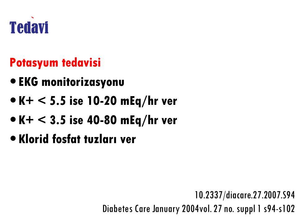 Tedavi Potasyum tedavisi EKG monitorizasyonu K+ < 5.5 ise 10-20 mEq/hr ver K+ < 3.5 ise 40-80 mEq/hr ver Klorid fosfat tuzları ver 10.2337/diacare.27.