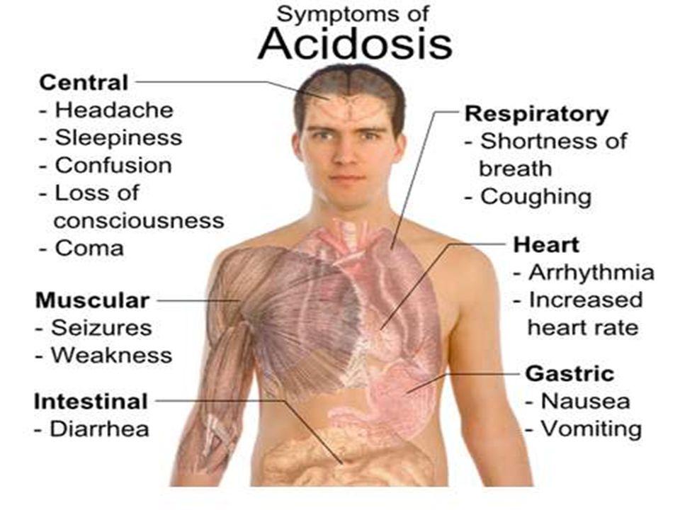 DIABETIC KETOACIDOSIS: