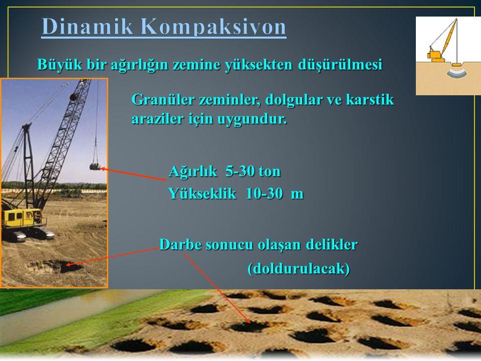 Büyük bir ağırlığın zemine yüksekten düşürülmesi Granüler zeminler, dolgular ve karstik araziler için uygundur. Darbe sonucu olaşan delikler Ağırlık 5