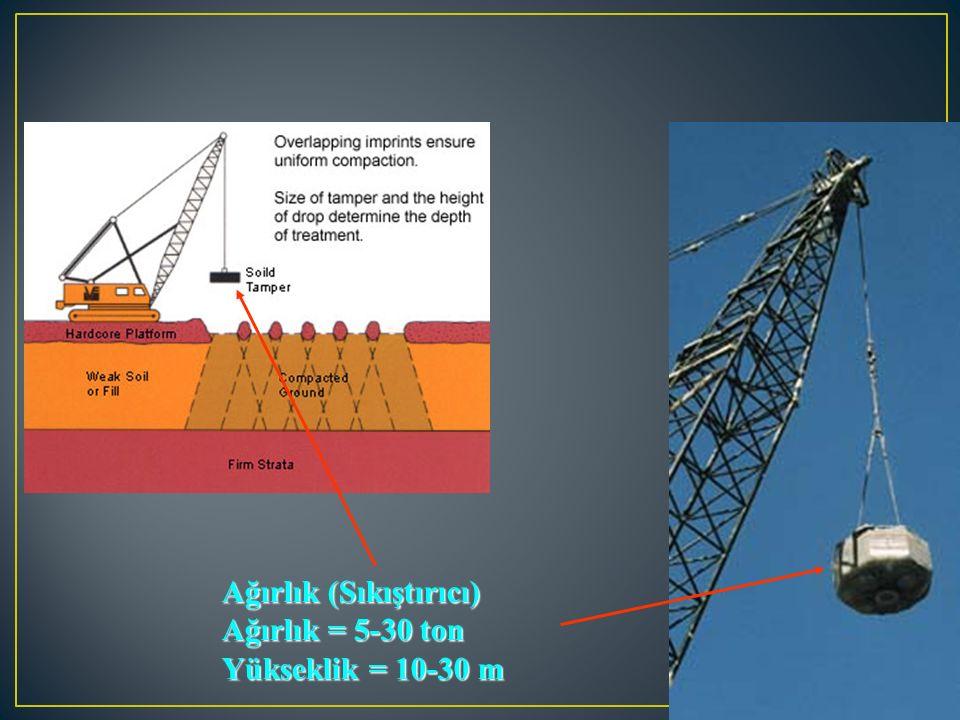 Ağırlık (Sıkıştırıcı) Ağırlık = 5-30 ton Yükseklik = 10-30 m