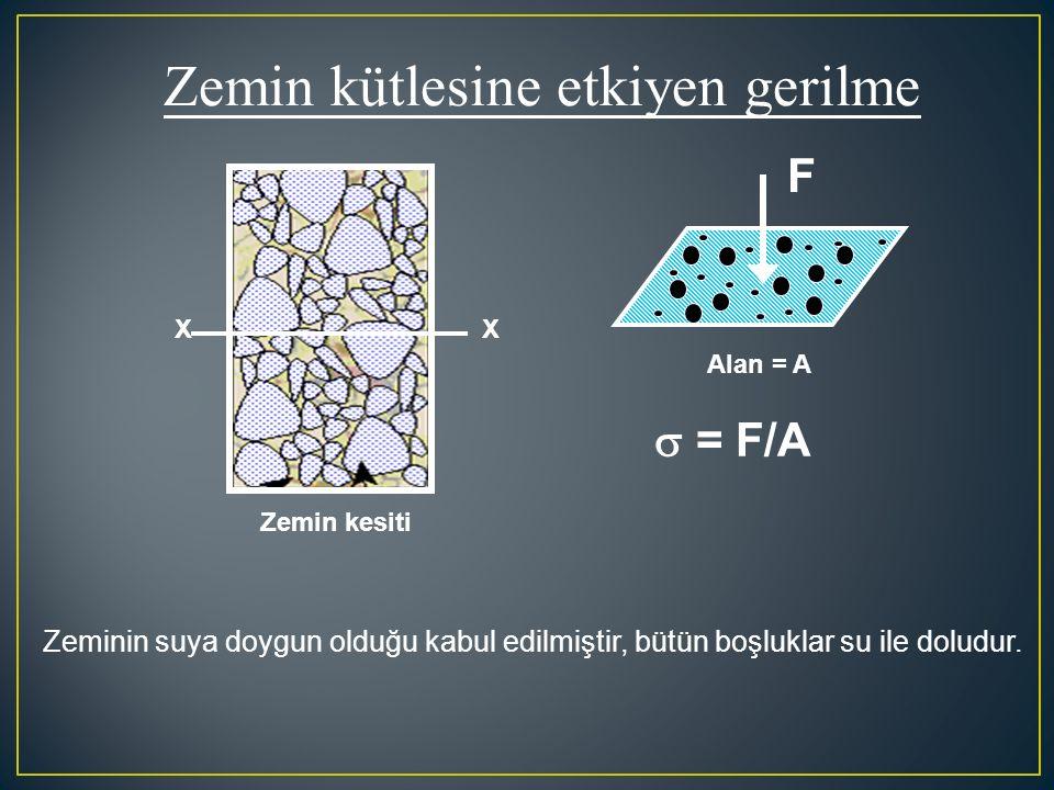 Zemin kütlesine etkiyen gerilme Alan = A  = F/A XX Zemin kesiti F Zeminin suya doygun olduğu kabul edilmiştir, bütün boşluklar su ile doludur.
