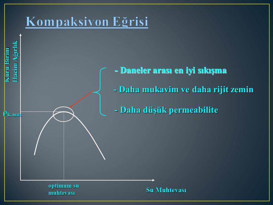 Hava alanı dolgularında kullanılabilir. Derin kompaksiyon (2-3m) sağlar. Darbeli Silindir