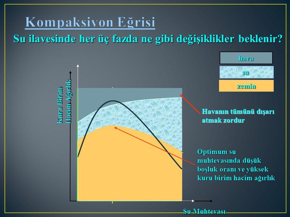 Gerilme analizlerinde zemin: Elastik Homojen İzotrop Lineer elastik Yarı sonsuz bir ortam olarak kabul edilmiştir.