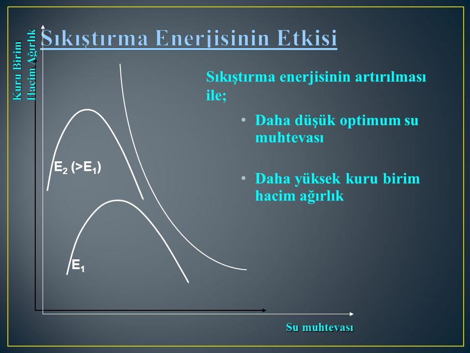 Sıkıştırma enerjisinin artırılması ile; E1E1 E 2 (>E 1 ) Daha düşük optimum su muhtevası Daha yüksek kuru birim hacim ağırlık Su muhtevası Kuru Birim