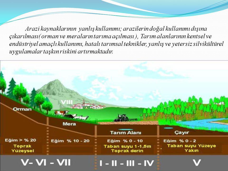 Arazi kaynaklarının yanlış kullanımı; arazilerin doğal kullanımı dışına çıkarılması( orman ve meraların tarıma açılması ), Tarım alanlarının kentsel v