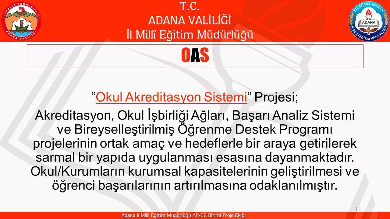 """OASOAS """"Okul Akreditasyon Sistemi"""" Projesi; Akreditasyon, Okul İşbirliği Ağları, Başarı Analiz Sistemi ve Bireyselleştirilmiş Öğrenme Destek Programı"""