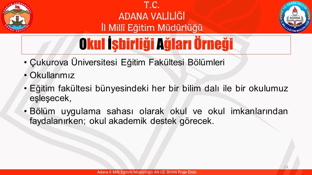 Okul İşbirliği Ağları Örneği 24 Çukurova Üniversitesi Eğitim Fakültesi Bölümleri Okullarımız Eğitim fakültesi bünyesindeki her bir bilim dalı ile bir