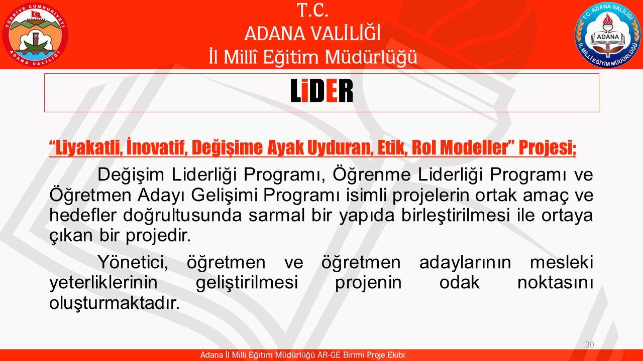 """LiDERLiDER 30 """"Liyakatli, İnovatif, Değişime Ayak Uyduran, Etik, Rol Modeller"""" Projesi; Değişim Liderliği Programı, Öğrenme Liderliği Programı ve Öğre"""