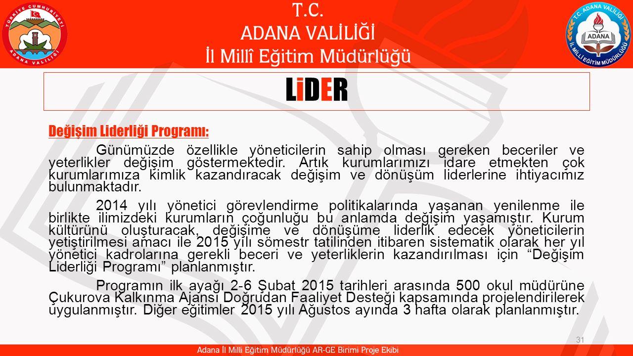 LiDERLiDER 31 Değişim Liderliği Programı: Günümüzde özellikle yöneticilerin sahip olması gereken beceriler ve yeterlikler değişim göstermektedir. Artı