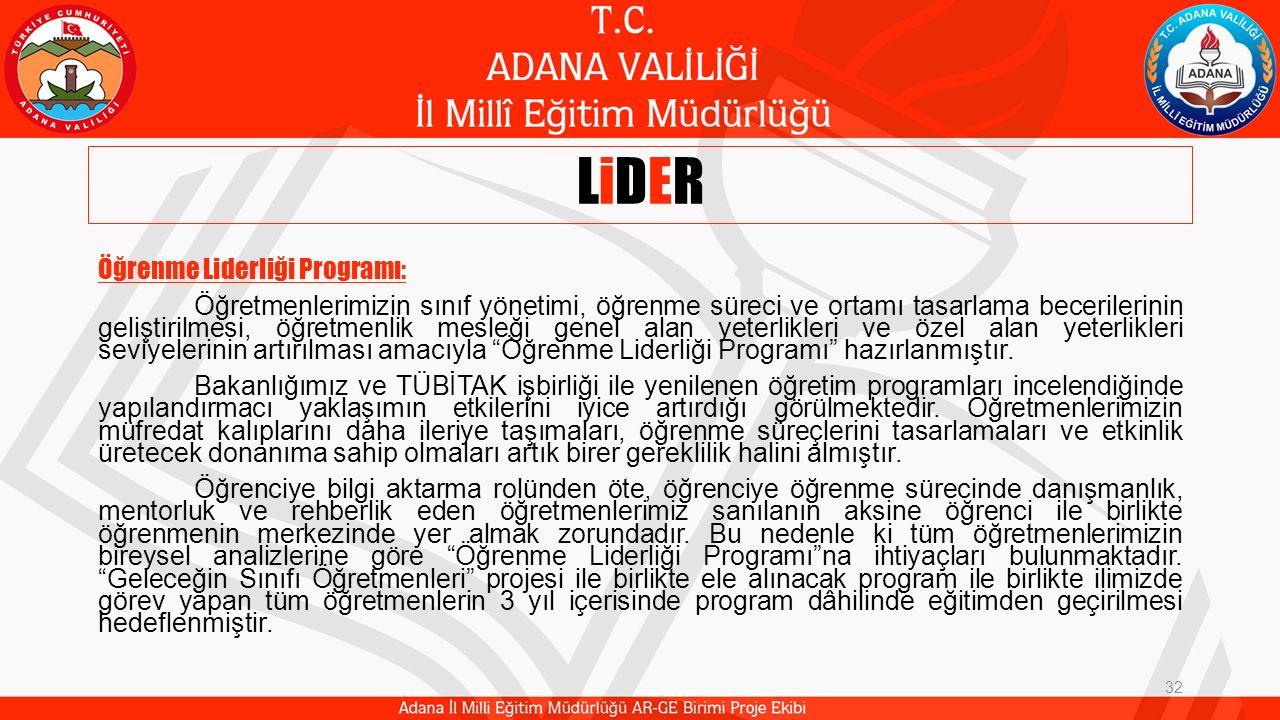 LiDERLiDER 32 Öğrenme Liderliği Programı: Öğretmenlerimizin sınıf yönetimi, öğrenme süreci ve ortamı tasarlama becerilerinin geliştirilmesi, öğretmenl