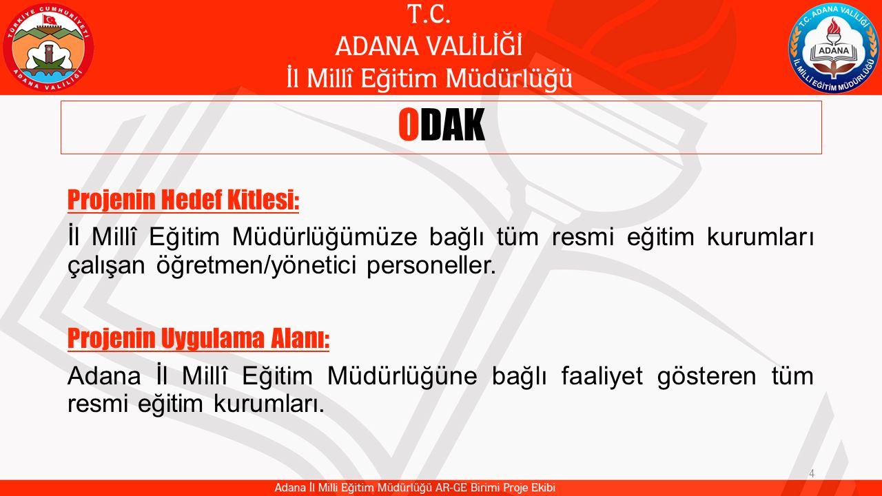 FAYDALI LİNKLER 45 ADABİS (Proje modülü güncellenmiştir.