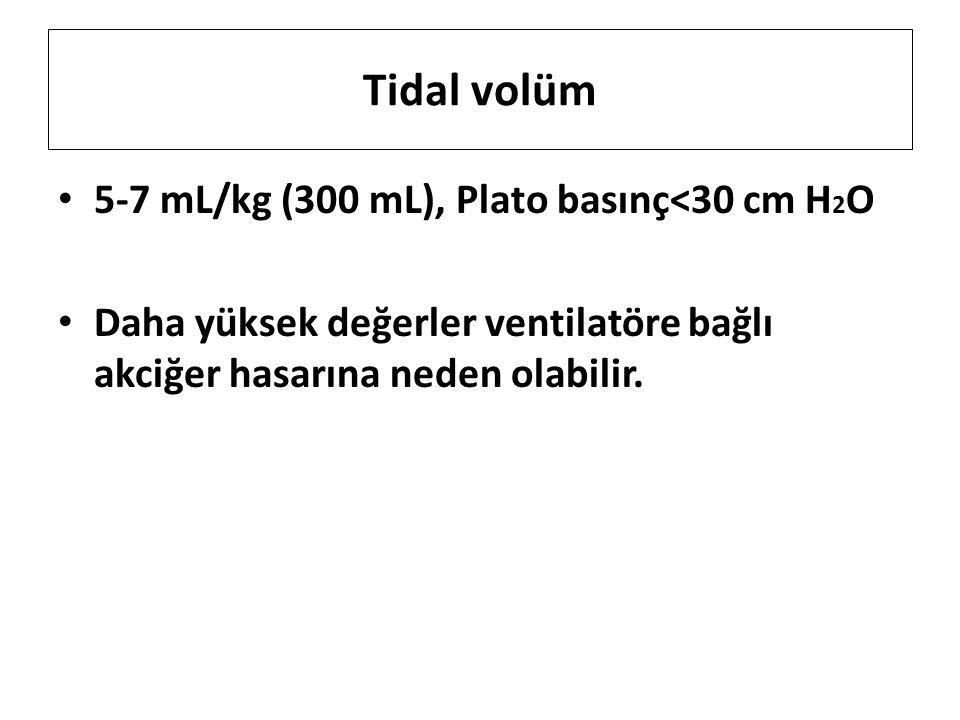 Tidal volüm 5-7 mL/kg (300 mL), Plato basınç<30 cm H 2 O Daha yüksek değerler ventilatöre bağlı akciğer hasarına neden olabilir.