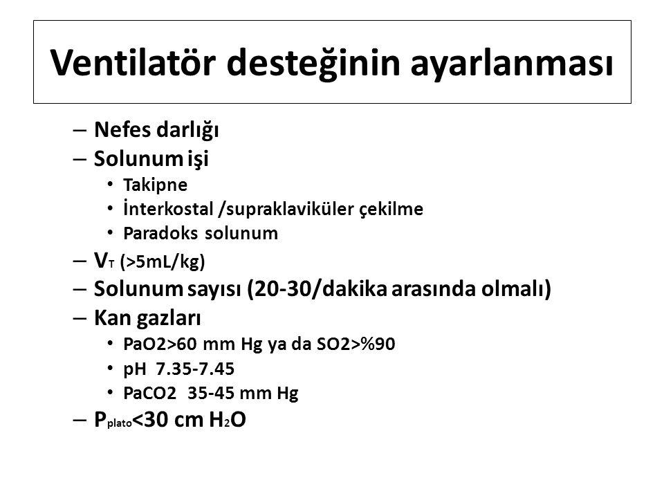 Ventilatör desteğinin ayarlanması – Nefes darlığı – Solunum işi Takipne İnterkostal /supraklaviküler çekilme Paradoks solunum – V T (>5mL/kg) – Solunu