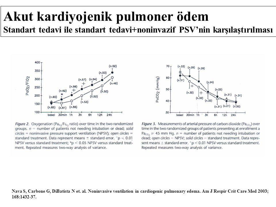 Nava S, Carbone G, DiBatista N et. al. Noninvasive ventilation in cardiogenic pulmonary edema. Am J Respir Crit Care Med 2003; 168:1432-37. Akut kardi