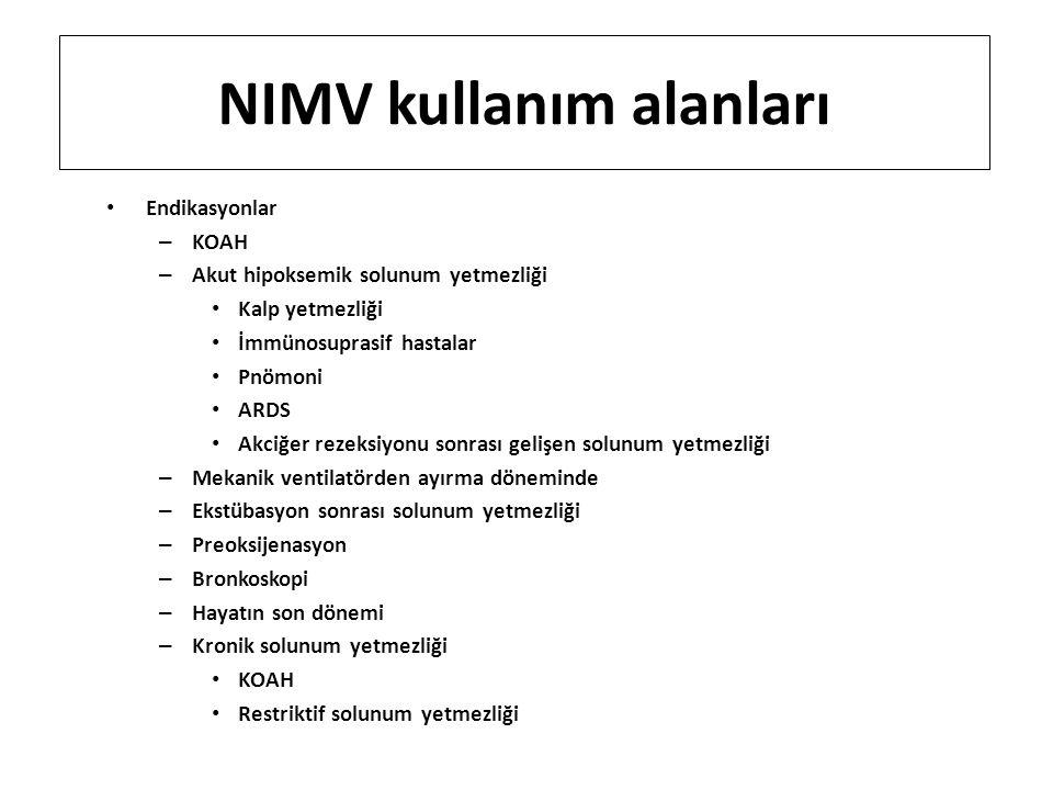 NIMV kullanım alanları Endikasyonlar – KOAH – Akut hipoksemik solunum yetmezliği Kalp yetmezliği İmmünosuprasif hastalar Pnömoni ARDS Akciğer rezeksiy