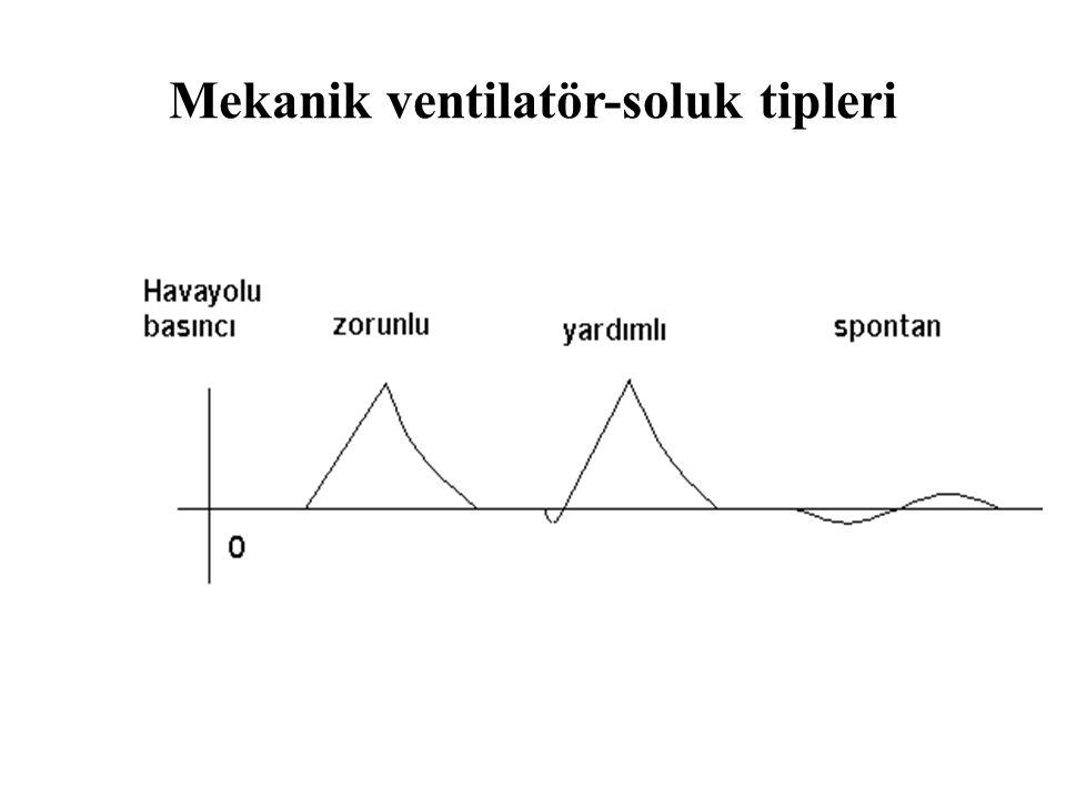 Mekanik ventilatör-soluk tipleri