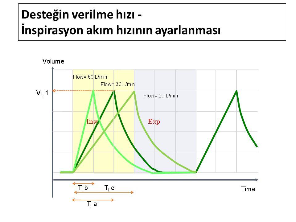 Desteğin verilme hızı - İnspirasyon akım hızının ayarlanması