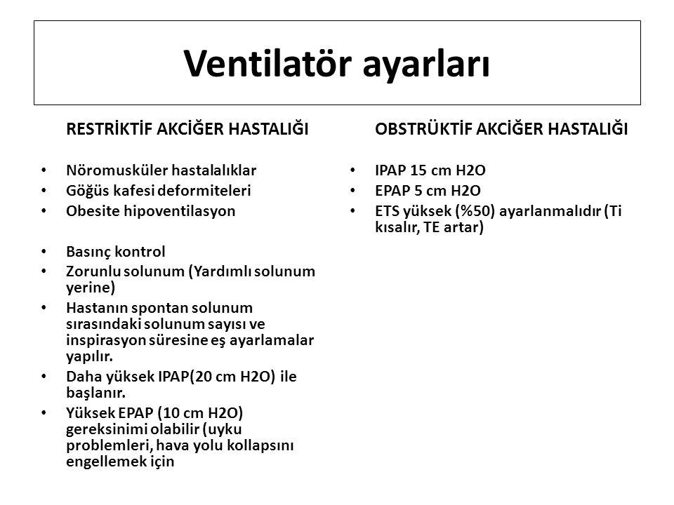 Ventilatör ayarları RESTRİKTİF AKCİĞER HASTALIĞI Nöromusküler hastalalıklar Göğüs kafesi deformiteleri Obesite hipoventilasyon Basınç kontrol Zorunlu