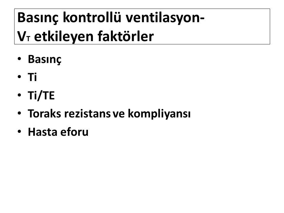 Basınç kontrollü ventilasyon- V T etkileyen faktörler Basınç Ti Ti/TE Toraks rezistans ve kompliyansı Hasta eforu